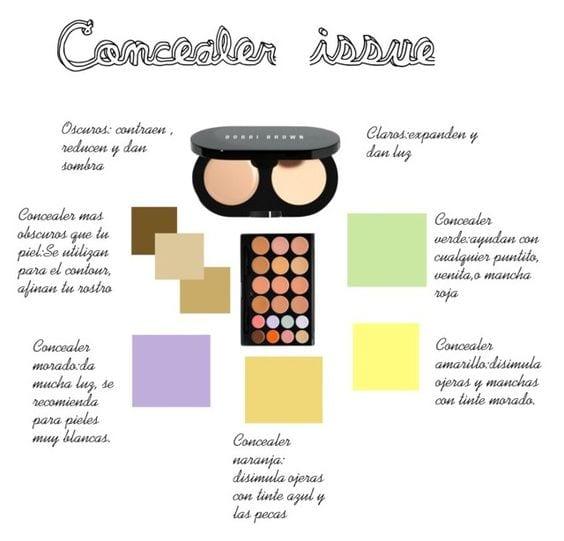 Concealer issue