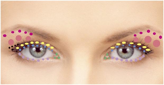 partes del ojo 2