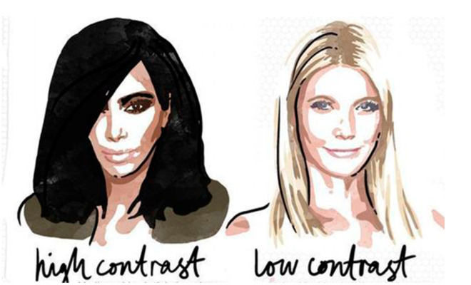 Cómo elegir los colores más favorecedores de makeup
