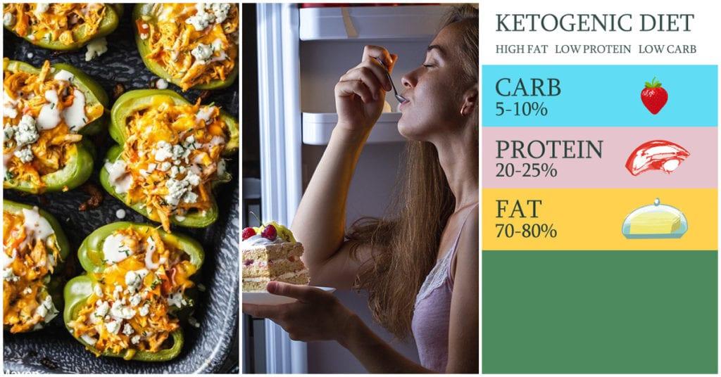 Hice la dieta keto por un mes y tengo varias cosas que decir al respecto